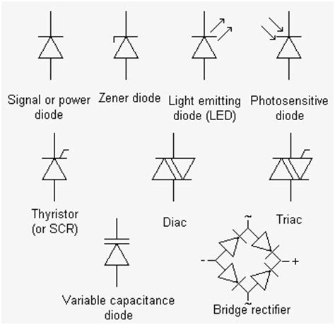 Harga Matrix Power Wave diode bridge symbols 28 images bridge rectifier