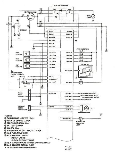 1999 honda accord ecu wiring diagram efcaviation