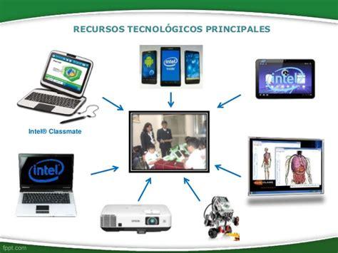 imagenes tecnologicas educativas herramientas tecnologicas y digitales para el desarrollo
