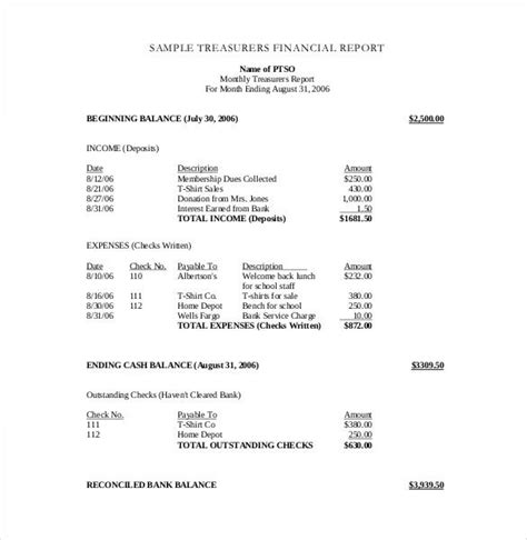 Pta Annual Financial Report Template