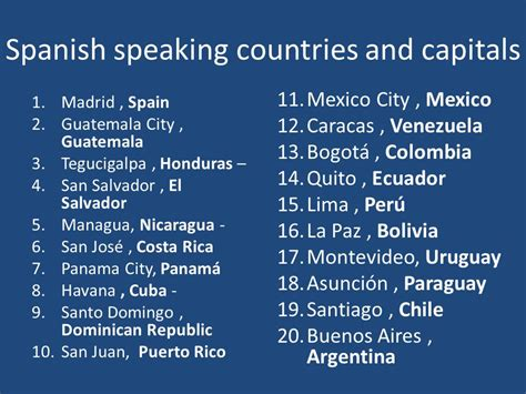 list of speaking countries earth city project ppt