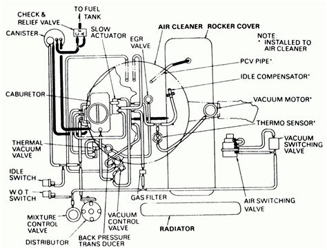 vacuum diagram 2000 isuzu rodeo vacuum diagram auto engine and parts