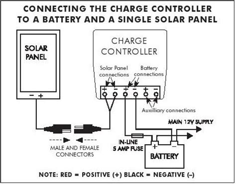 how to hook up solar panels to your house feredy here how to make solar panel charge controller