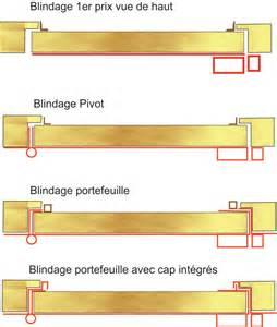 les blindages manach fermetures