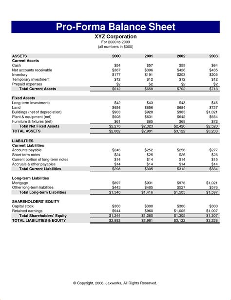7 pro forma financial statements template procedure