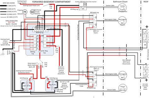 rv electrical wiring diagram wiring diagram rv wiring diagram tutorial rv