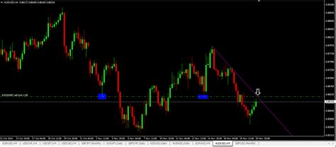 swing trading exit strategy trade entry or exit which is most important my opinion
