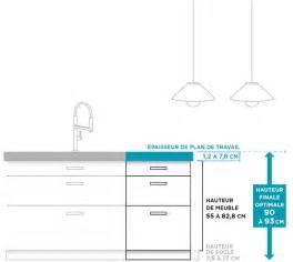 Meuble Cuisine Plan De Travail #1: ergonomie-cuisine-equipee-differentes-hauteur-meubles.jpg