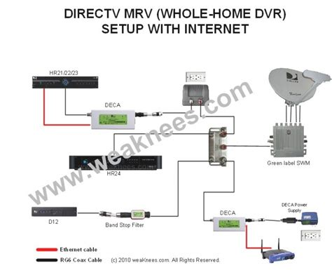 directv swm wiring diagram wiring diagram and schematic