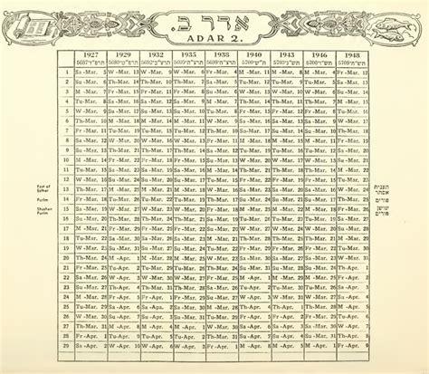 Hebrew Calendar Converter Torah Readings Calendar Hebrew Date Converter