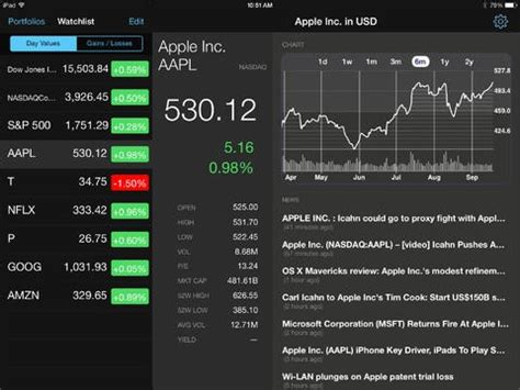 stock market apps for android 5 best stock market apps for android yologadget