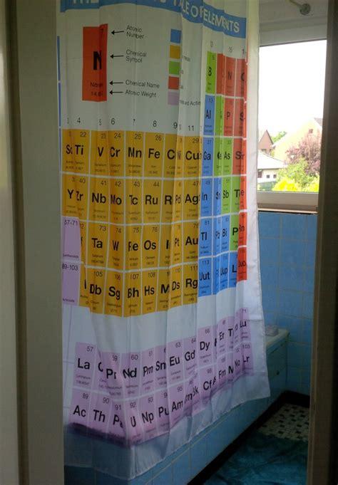tenda doccia tavola periodica tenda da doccia con tavola periodica getdigital
