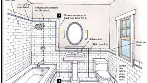 8x7 bathroom layout 8x7 bathroom floor plans the world s catalog of ideas