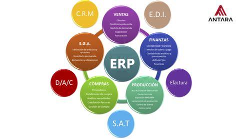 que es un layout sap what is erp software antara zenith