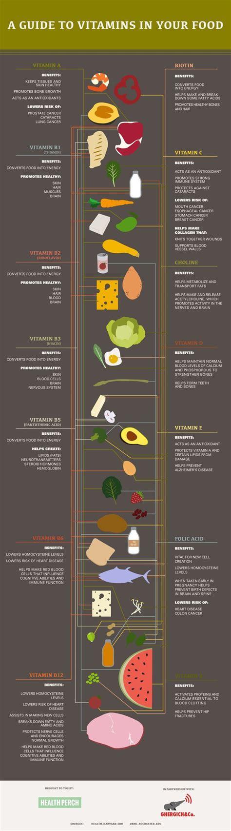 Ingrid Macher Detox by 16 Best Ingrid Macher Images On Diets Weight