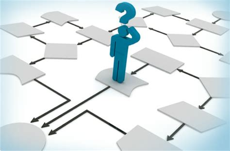 streamline workflow streamline workflow practice optimization ehr pms