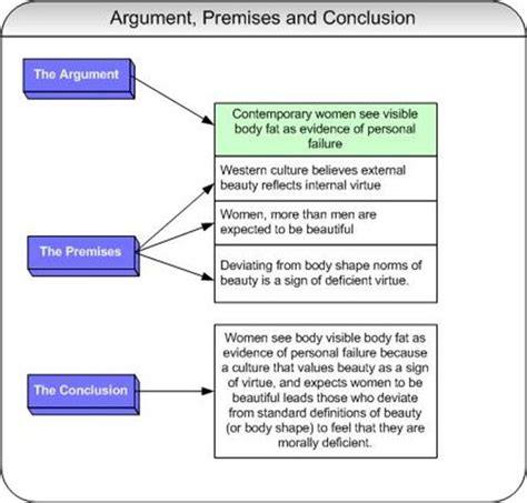 Argumentative Essay Introduction Exles by Academic Writing An Introduction Wikieducator