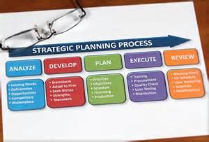 strategic planning strategic management notes