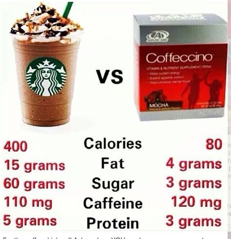 Detox Sugar And Caffeine by 25 Best Ideas About Advocare Products On