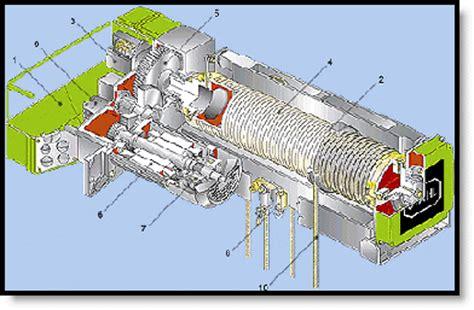 demag motor brake adjustment demag crane wiring diagram get free image about wiring