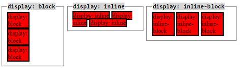 div display block css display inline vs inline block stack overflow