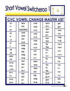 cvc pattern words list master cvc word lists for the teacher by loranna