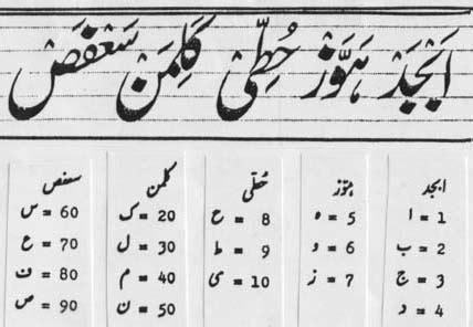 printable abjad abjad chart search results new calendar template site
