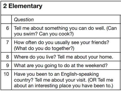 preguntas oral ingles b1 examen de nivel de ingl 233 s secci 243 n speaking preguntas