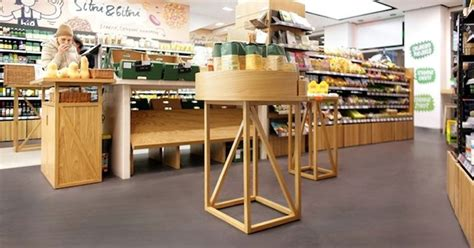 retail store layout design and display planning your store layout step by step instructions