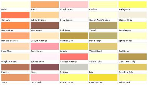 paint charts exterior home depot yellow exterior paint swatch palette