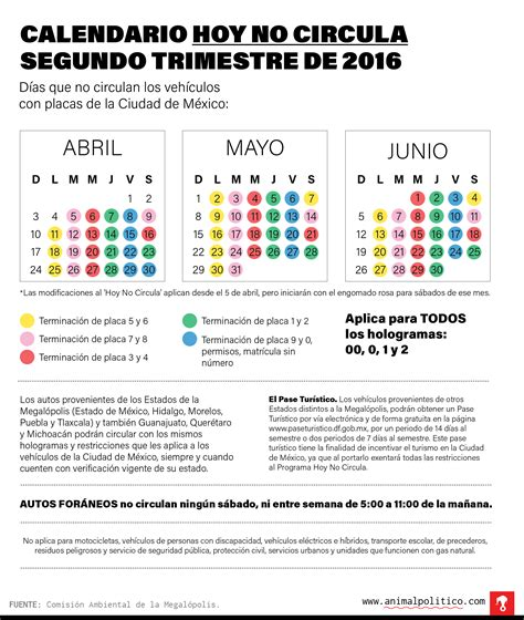 verificacion segundo semestre 2016 hoy no circula segundo semestre 2016 dudas sobre el