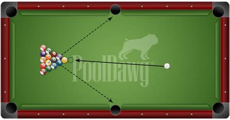 what causes a re rack in snooker cosmecol