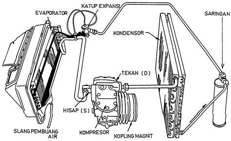 Kondensor Ac Lg evaporator katup ekspansi s s p