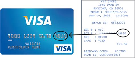 Credit Card Number Format Mastercard Visa Card Number Format And Security Features Part 5