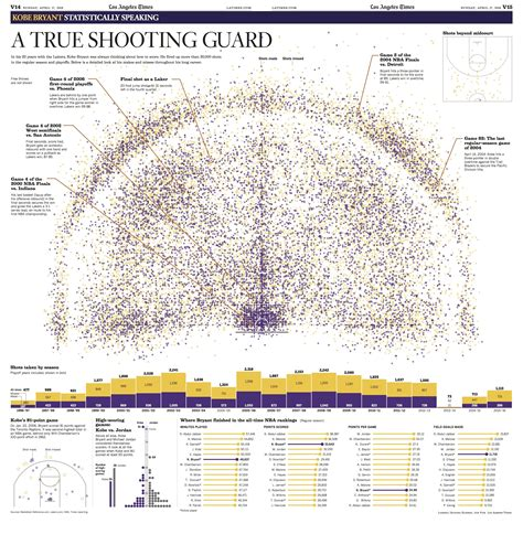 sports news archives page 5 of 7 official s188 blog quot a true shooting guard quot kobe bryant commemorative sports
