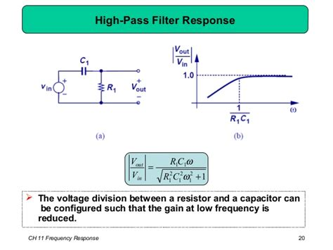 high pass filter frequency response high pass filter frequency response 28 images bode plot theremin frequency response