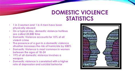 domestic violence statistics pics for gt domestic violence women statistics
