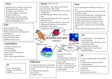 teaching new year ks2 topic planning destination outer space by comenius