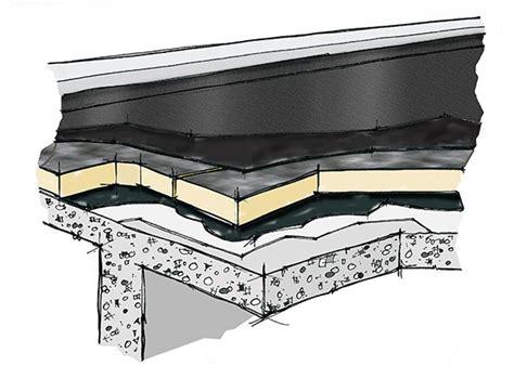 coibentazione terrazzo isolamento termico terrazzo calpestabile