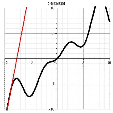 imagenes de matematicas en movimiento club de matem 225 ticas newton gifs animados que ayudan a