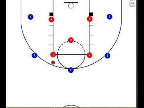 2 In 1 Basketball basketball 2 1 2 zone defense vlc mp4