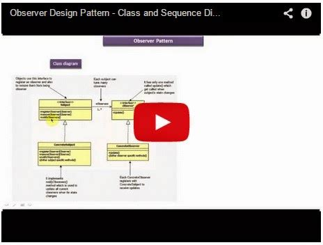observer design pattern youtube java ee observer design pattern class and sequence diagram