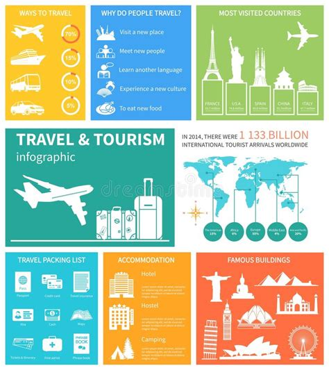 Travel And World Tourism Infographic Vector Stock Vector Illustration Of Attractions Luggage Travel Infographic Template