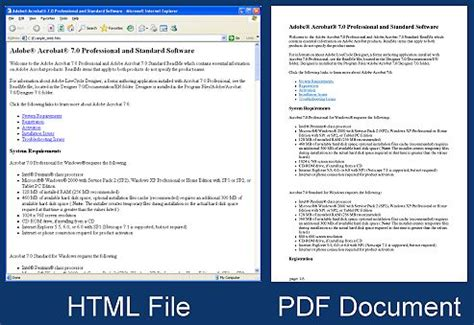 format of html file batch html to pdf converter convert html files or