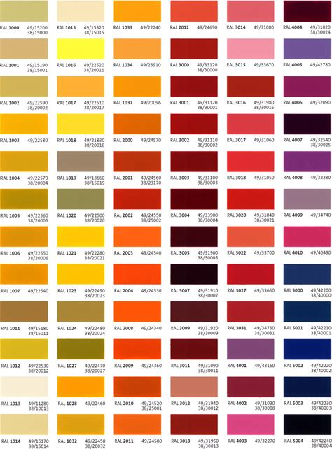 color colour custom color options shopco u s a inc