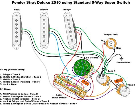 fender s1 switch wiring diagram wiring diagram and