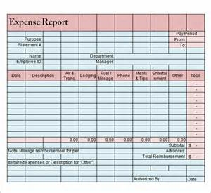 Sample Expense Report Form Expense Report Templates 8 Download Free Documents In