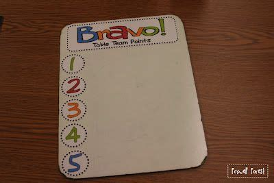 1000 ideas about bravo board on reward coupons 1000 ideas about bravo board on classroom classroom decor and classroom