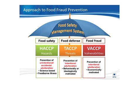 Vaccp Haccp For Vulnerability Assessments 2016 02 17 Food Engineering Food Fraud Vulnerability Assessment Template
