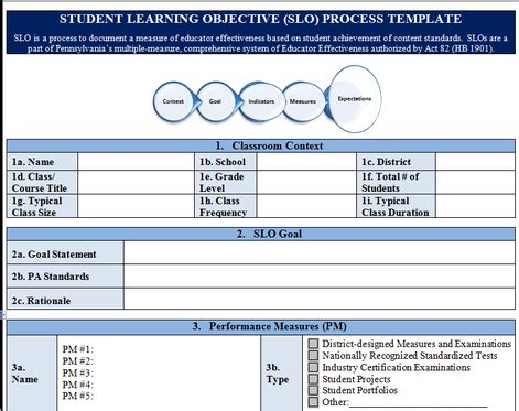 slo process student learning objectives 14 15